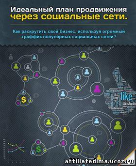 Продвижения через социальные сети